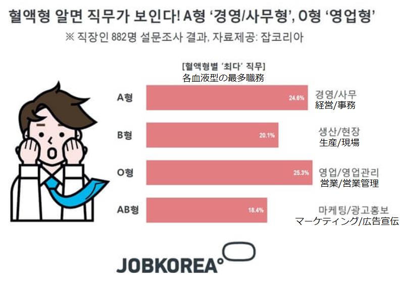 jobkorea-j.png