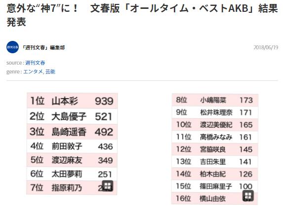 akb48-bunshun2.PNG