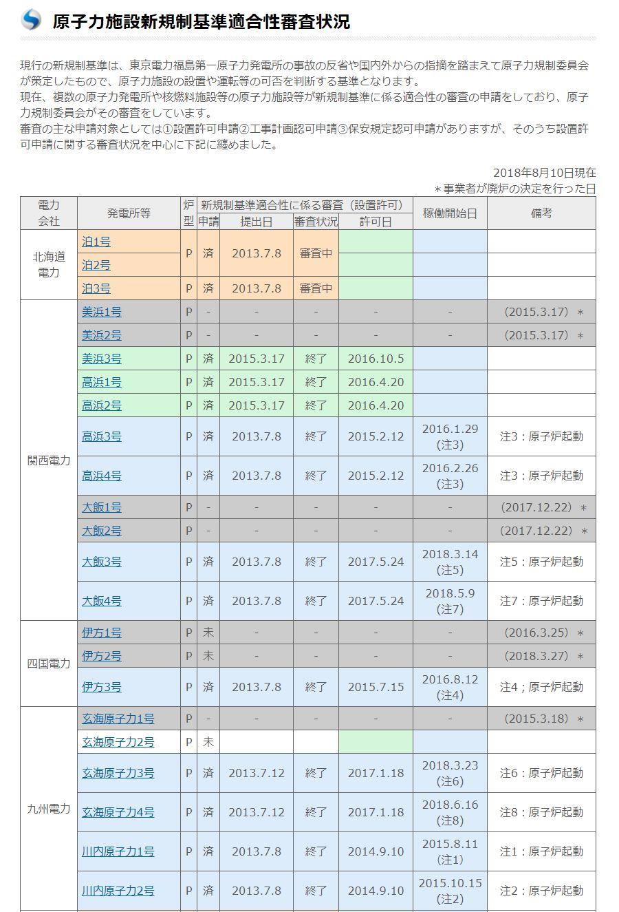 article43-8-1 shinsei.JPG