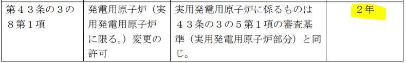 article43-8-1 shinsei2.JPG
