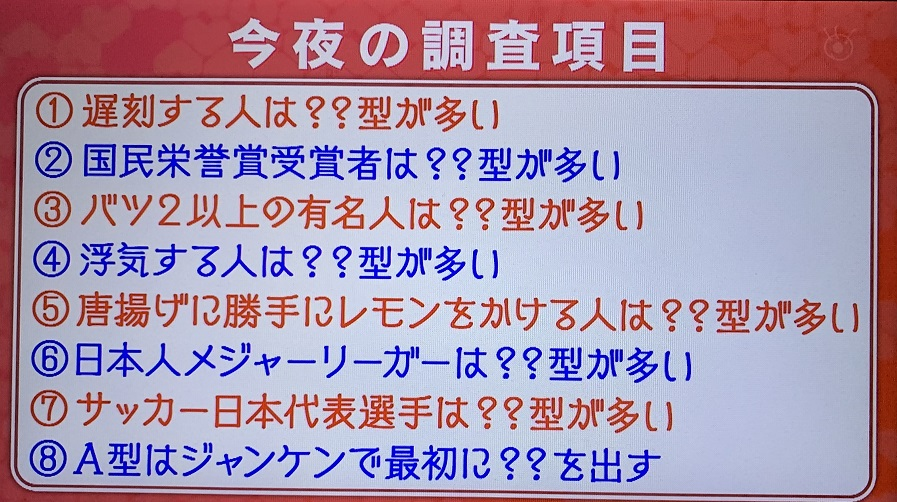 chosakomoku.jpg