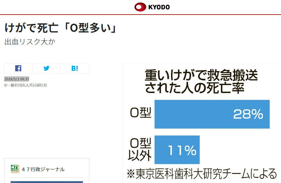 kyodo20180502.PNG